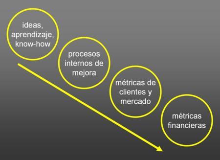 Ideas_a_Numeros