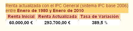 Fiscal_inflacion