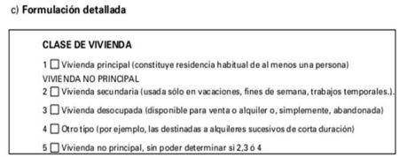 Blog_tipos_vivienda
