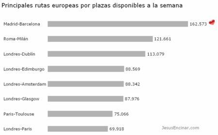 Madrid_barcelona_450x278