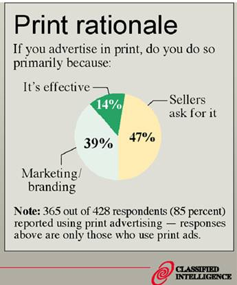 Print_rationale